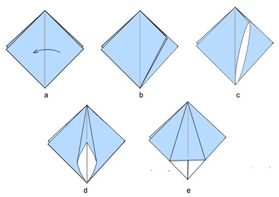 Squash Fold