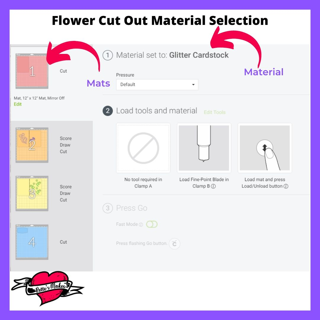 Flower Cut Out Card Material Selection